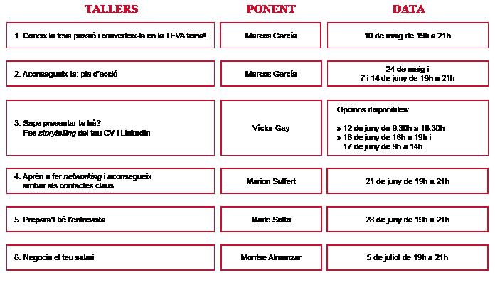 troba la teva feina timetable