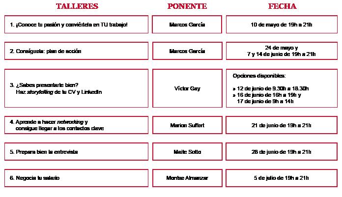 encuentra tu trabajo timetable