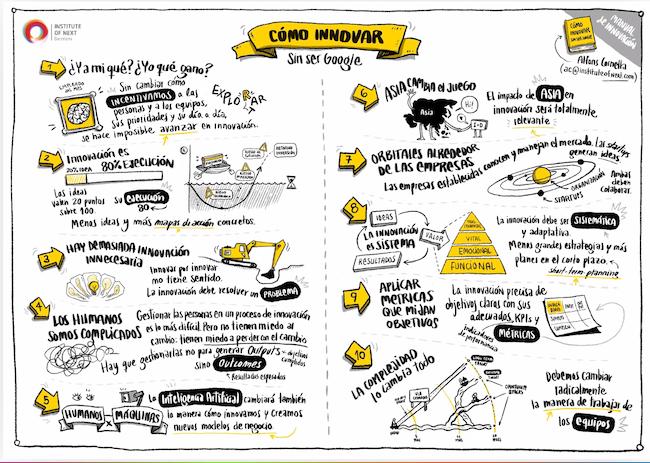 Decàleg innovació Alfons Cornella