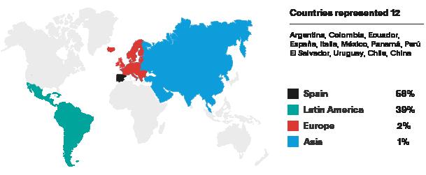 geographical origin